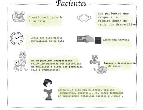 Indicaciones para los pacientes.